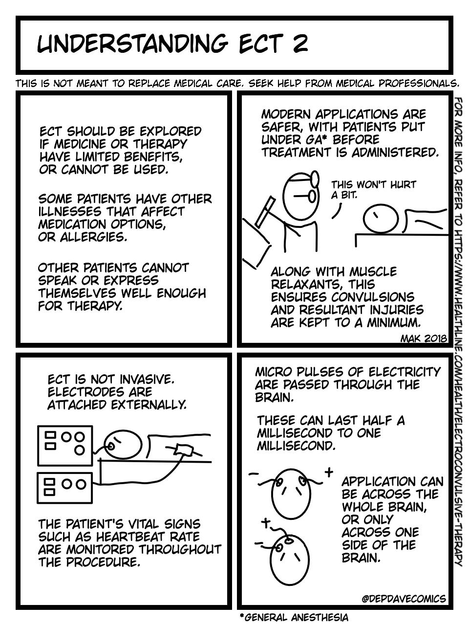 Understanding ECT 2